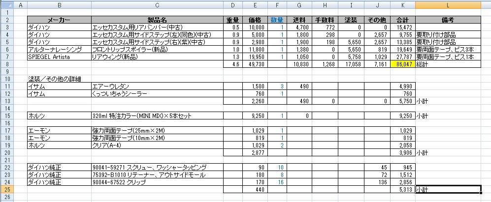 http://yanaso.lolipop.jp/ESSE/blog/2013/08/16/part_list.jpg